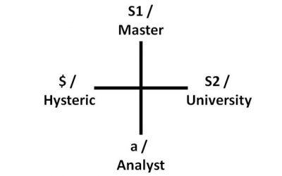 Lacanovski filozofi, še en napor, da postanete psihoanalitiki